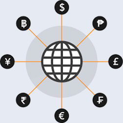 Multi Currency Accounting
